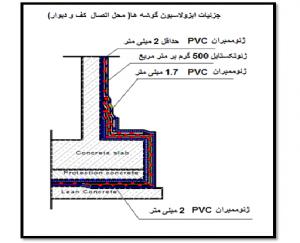 اجرای سیستم زئوممبران در محل اتصال دیوار به کف